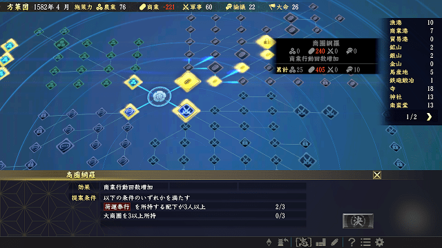 逆襲 豊臣 の 大阪の陣とは~大坂冬の陣と大坂夏の陣~ /