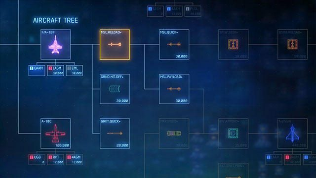 『ACE COMBAT™ 7: SKIES UNKNOWN』のカスタマイズ要素紹介PV公開! 機体やパーツを手に入れて自由に強化!